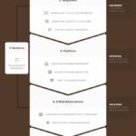 Wie du mit deinem Blog Besucher zu kunden machst